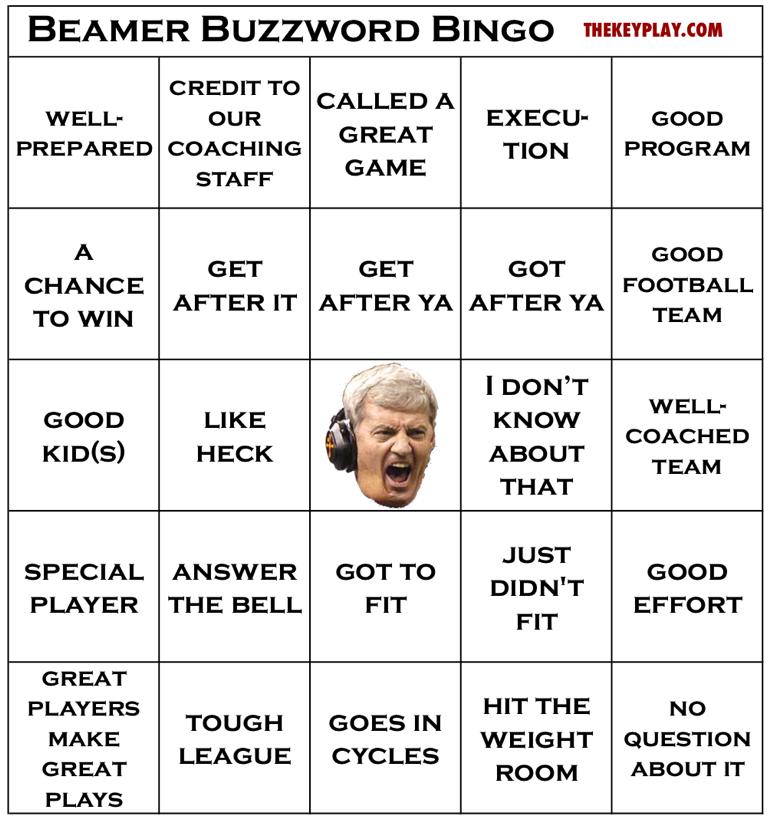 Beamer Buzzword Bingo (TheKeyPlay.com)
