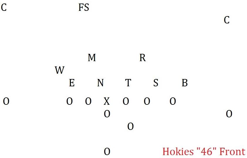 Hokies 46