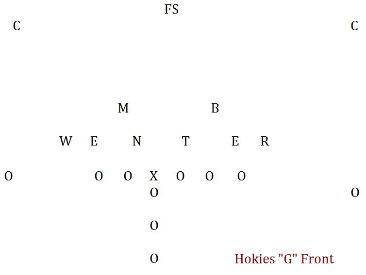 Hokies G front