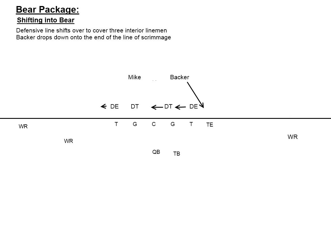 How To Draw Virginia Png 1152x864 Tech Bear Drawings
